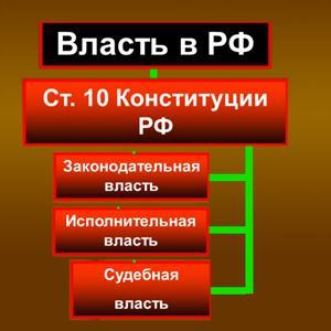 Органы власти Духовницкого